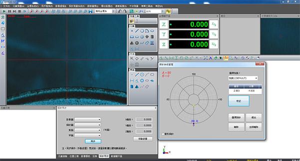 measurement method metrology
